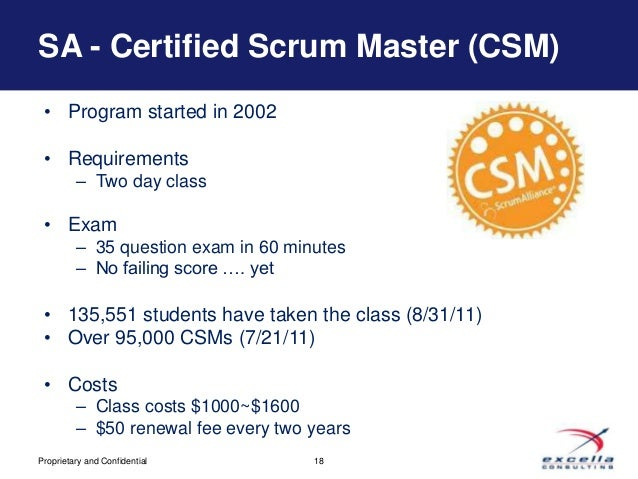 scrum master certification exam sample questions pdf