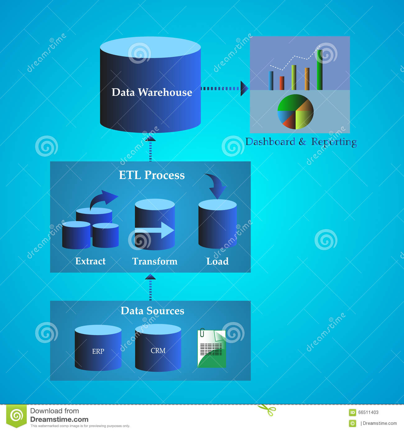 structure of data warehouse pdf