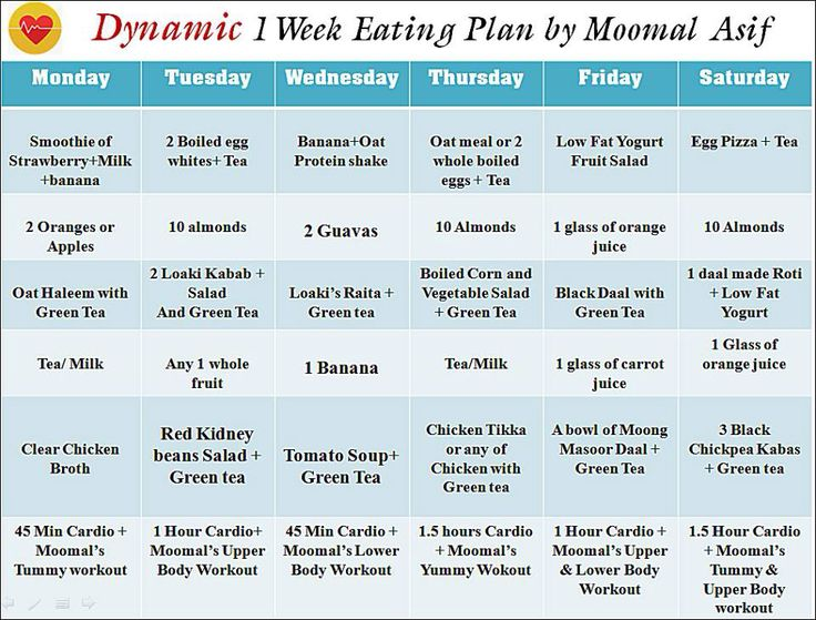one month fat loss diet plan pdf