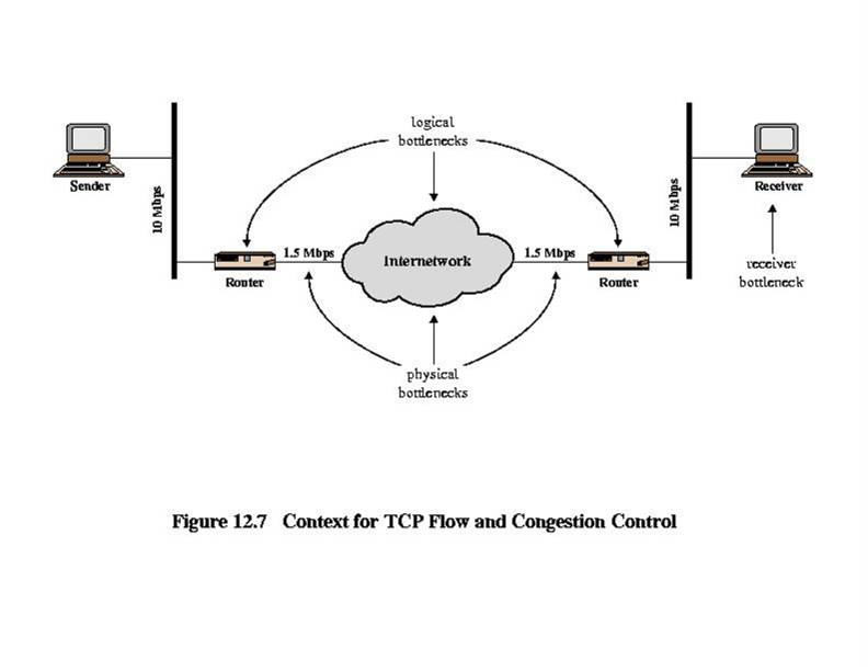 flow control in computer networks pdf