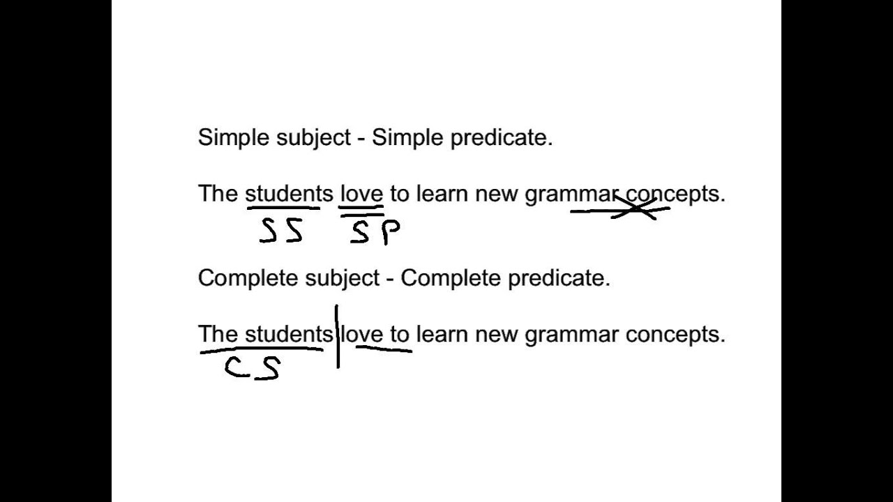 simple subject and simple predicate worksheets pdf