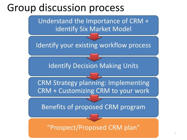 importance of group discussion pdf