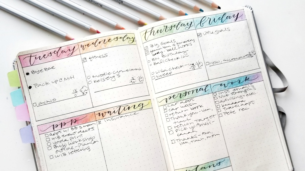 organizing your time and studies pdf