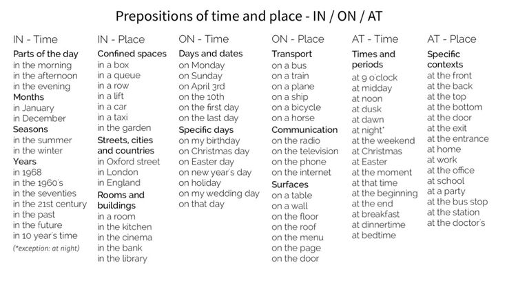 preposition of time and place exercise pdf