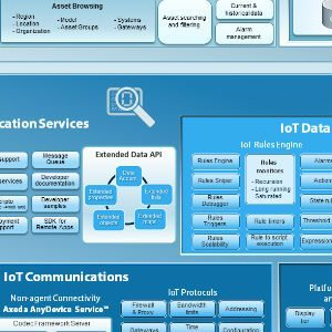 the internet of things iot pdf