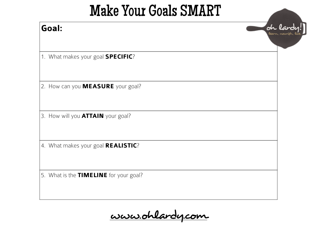 how to set smart goals pdf
