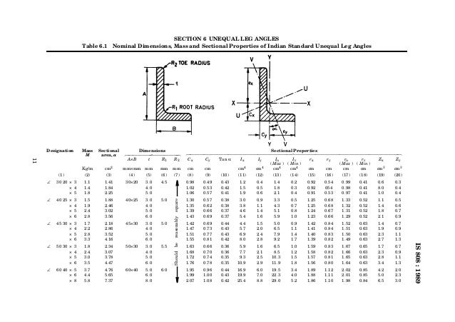 steel angle section properties pdf