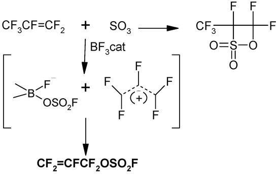 nucleophilic substitution reaction of alkyl halides pdf