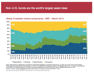 meb faber global asset allocation pdf