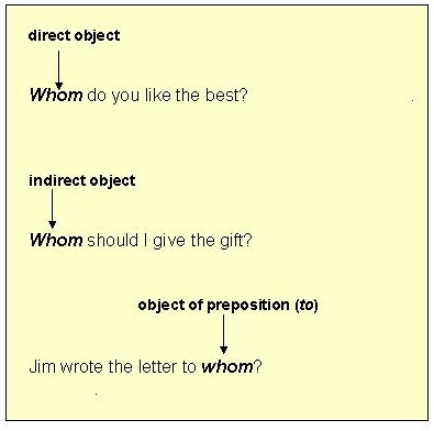 direct and indirect object exercises with answers pdf