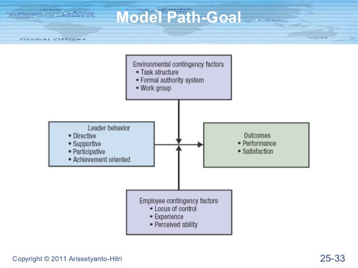 what is path goal theory pdf