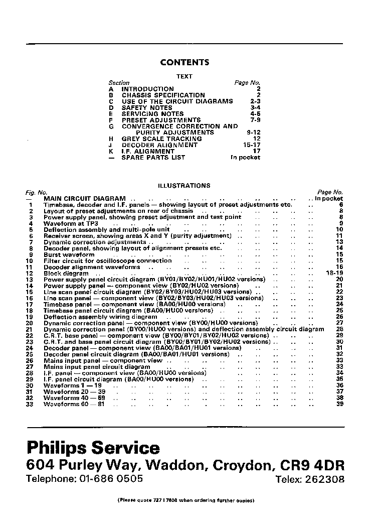 philips tv service manual free download pdf