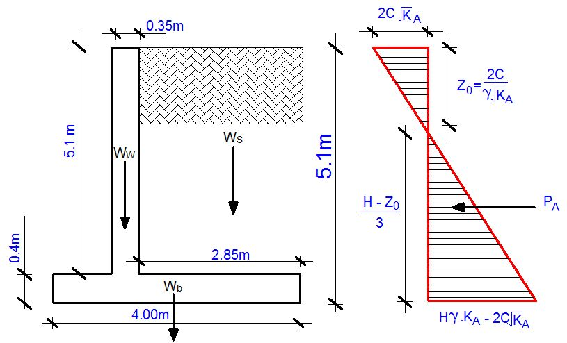 design of cantilever retaining wall example pdf
