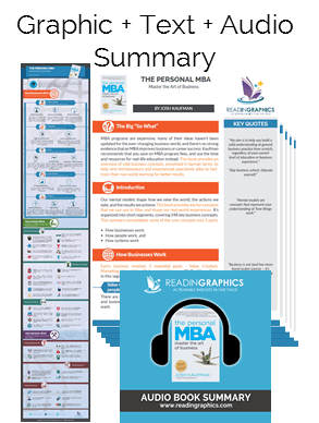 the personal mba pdf download