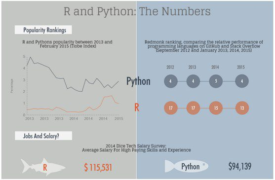 learning rstudio for r statistical computing pdf