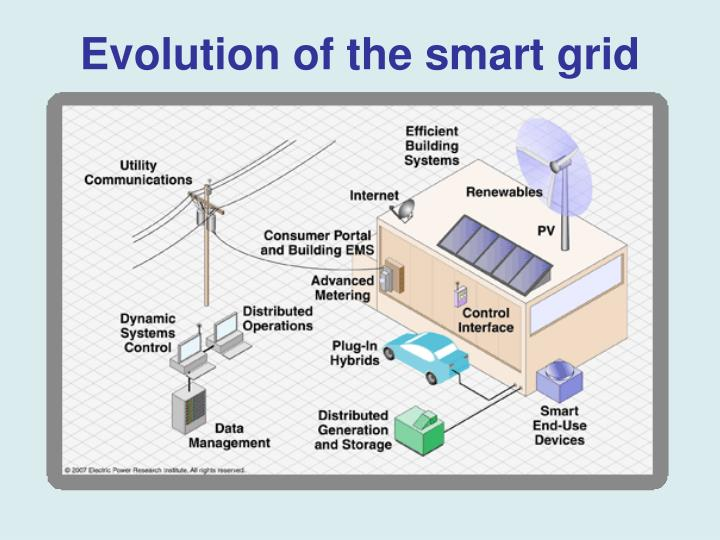 smart energy grid engineering pdf