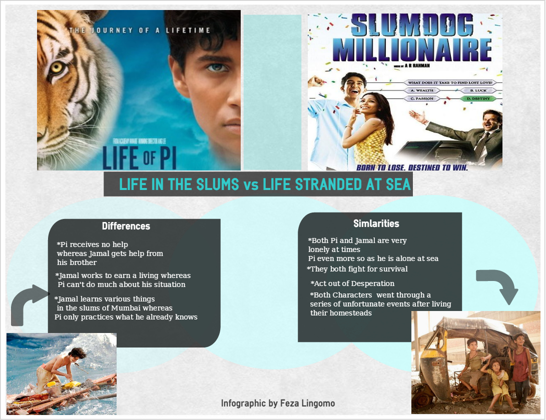 magical realism in life of pi pdf