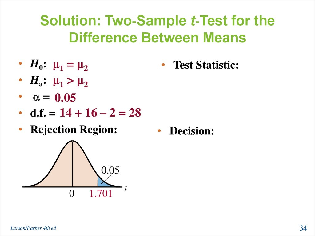 difference between t test and z test pdf