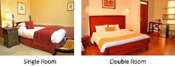 types of rooms in hotels pdf