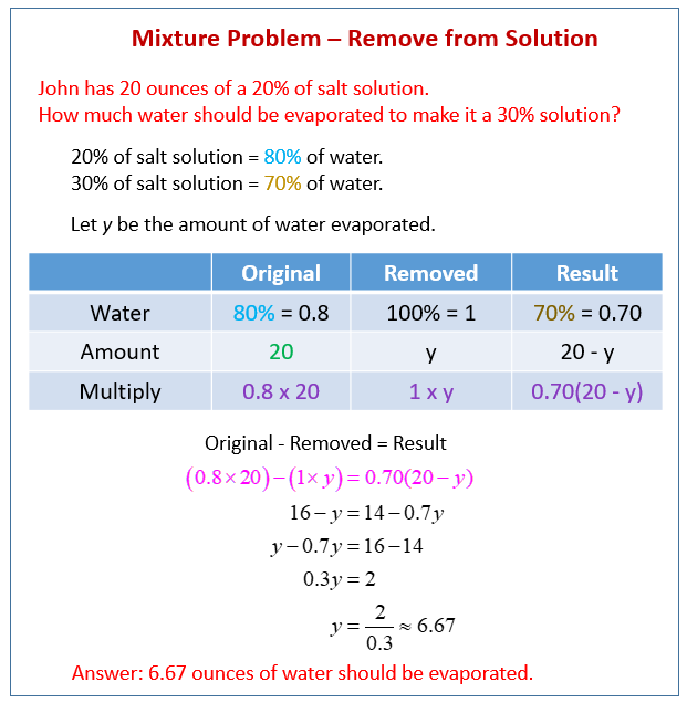 math word problems with solutions pdf