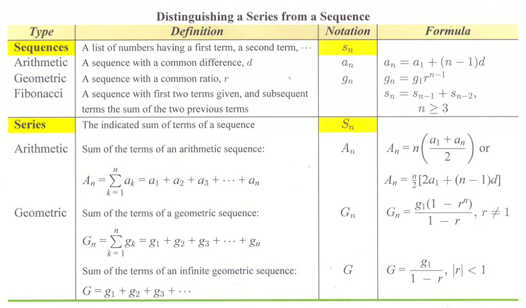 maths sequences and series pdf