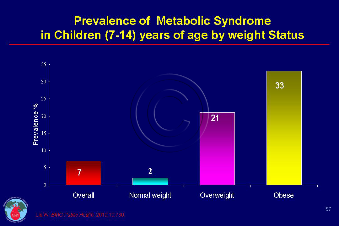 metabolic syndrome in children pdf