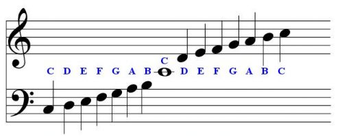 viola exercises for beginners pdf