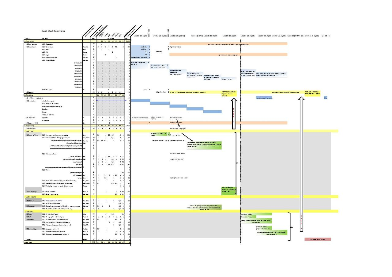 what is gantt chart pdf